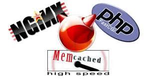 nginx-memcache
